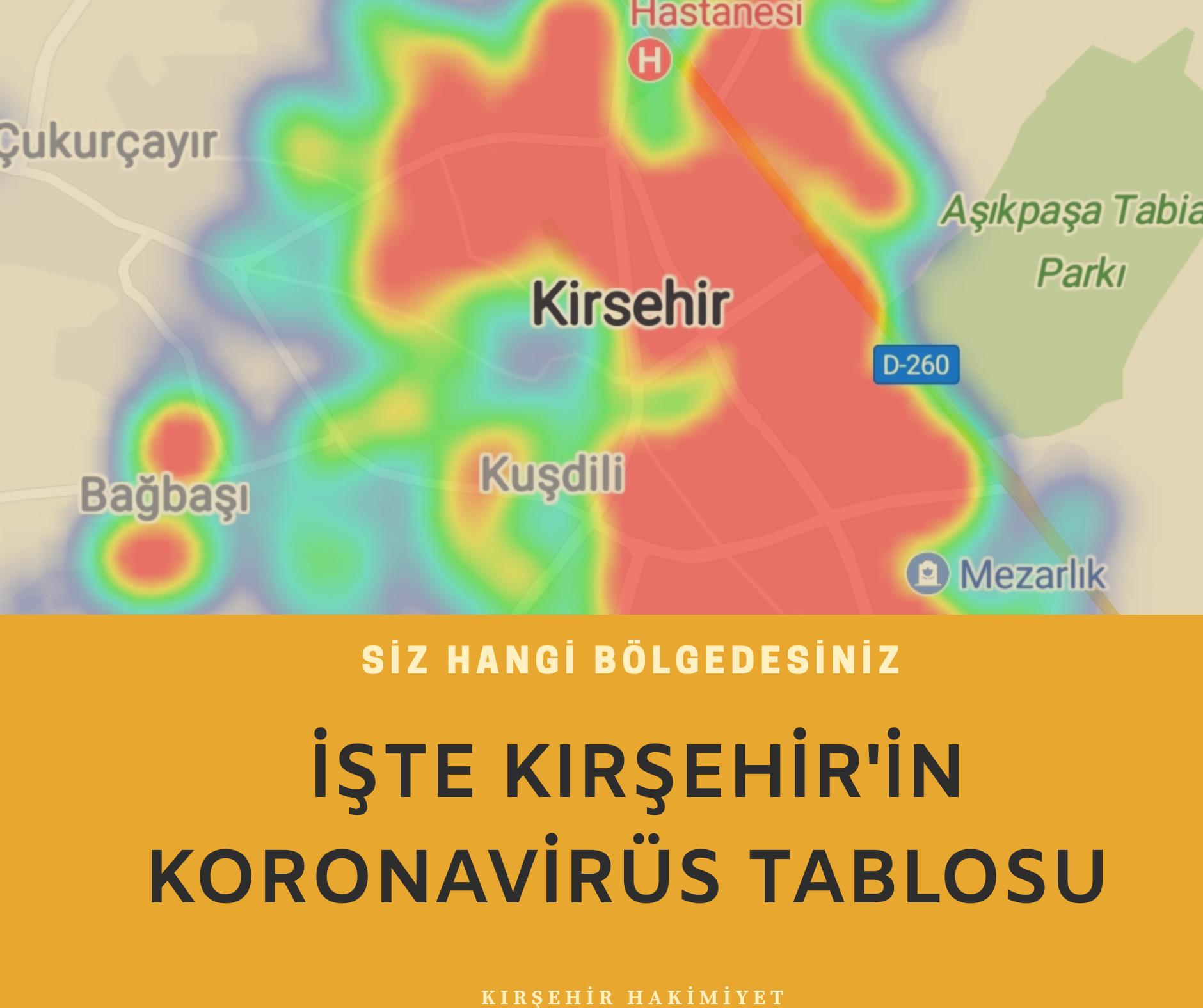 İşte Kırşehir'in son koranavirüs tablosu